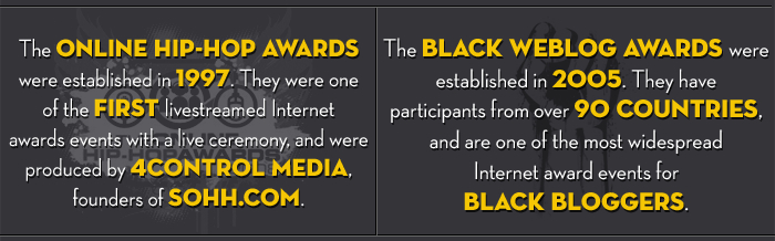 Excerpt from an infographic that reads 'The online hip-hop awards were established in 1997. They were one of the first livestreamed Internet awards events with a live ceremony, and were produced by 4Control Media, founders of SOHH.com. The Black Weblog Awards were established in 2005. They have participants from over 90 countries, and are one of the most widespread Internet award events for black bloggers.