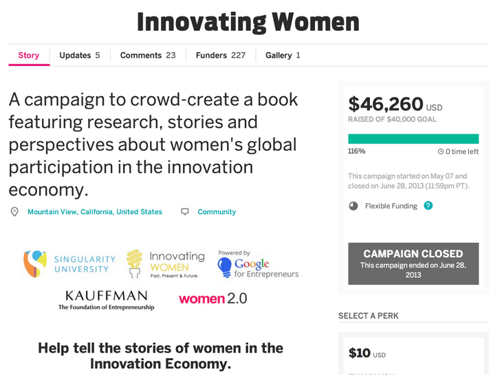 Crowdfunding campaign for the Innovating Women project. It shows over $46,000 raised with a description of the project: 'A campaign to crowd-create a book featuring research, stories and perspectives about women's global participation in the innovation economy.'