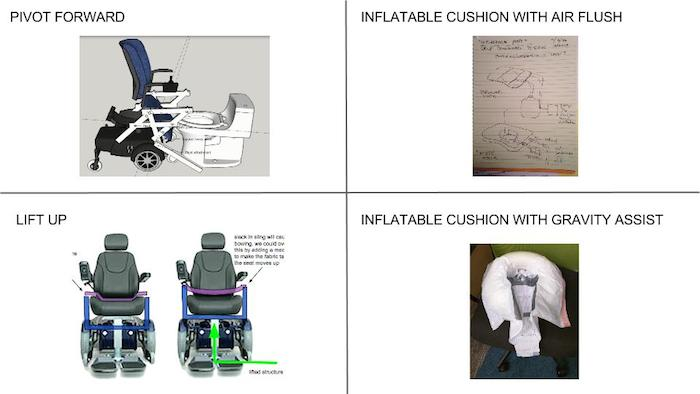 "Images divided into four quadrants. In the upper left quadrant is an image of an electric wheelchair facing a toilet with an attachment that's used to transfer a person from the wheelchair to the toilet. That image has the text ""Pivot Forward."" In the upper right quadrant is a photo of a hand-drawn sketch of an inflatable device with handwritten notes noting the different components. That image has the text ""Inflatable Cushion With Air Flush."" In the lower left quadrant is an image of two electric wheelchairs with horizontal bars drawn on the seat cushion. There is text and an arrow pointing at the cushion on the chair to the right with text that is illegible. That image has the text, ""Lift Up."" In the lower right quadrant is a photo of a white inflatable U-shaped cushion. That image has the text, ""Inflatable Cushion with Gravity Assist."""