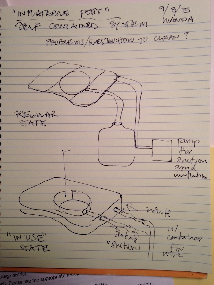"Photo of a hand-drawn sketch of something labeled ""Inflatable Potty"" Additional text on the sketch reads: ""Self contained system, problems/question: How to Clean? 9/3/15 Wanda."" The sketch shows a seat with a hole in the middle, to the right side of the seat are two tubes, one that goes into a container and the other that is attached to a pump. This sketch is labeled ""Regular State"" and another sketch is the cushion that's inflated with a 3-D image of the same cushion with the 2 tubes. By the two tubes is text that reads, ""Deflate/Unsuction, Inflate w/ Container for Urine."" This sketch is labeled ""In-Use State"""